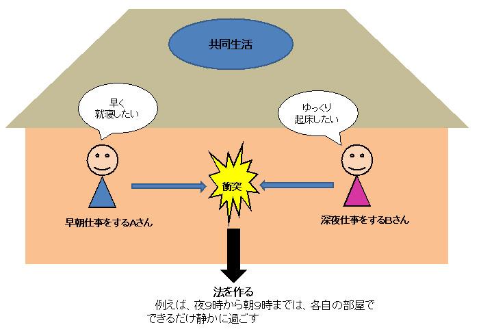 基礎法学1-1