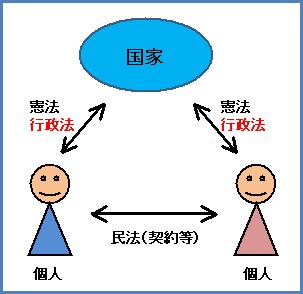 行政法107-1