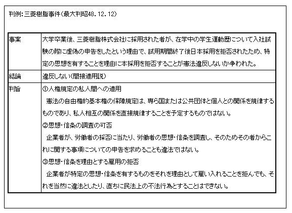 憲法11-1