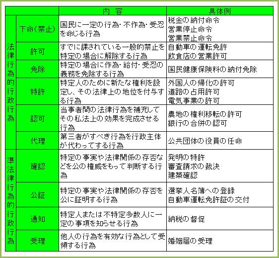 行政法111-2