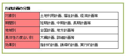 行政法123-1