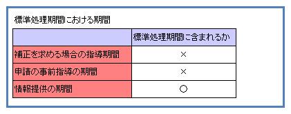 行政法126-1