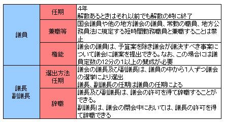 行政法141-1