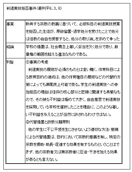 憲法15-4
