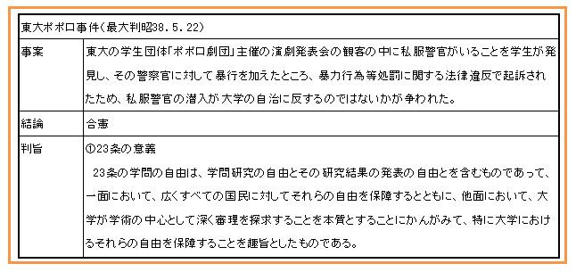憲法23-4