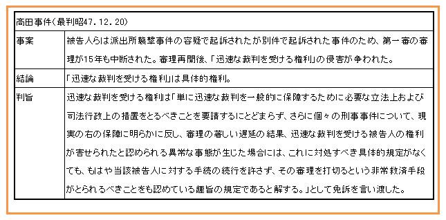 憲法27-2