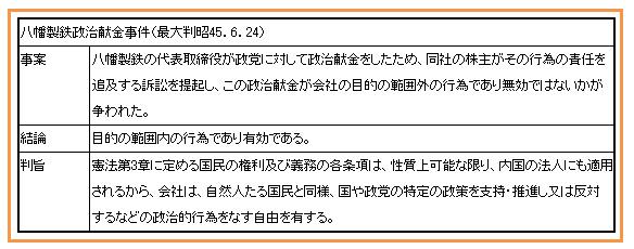 憲法33-1