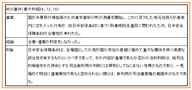 憲法43-5