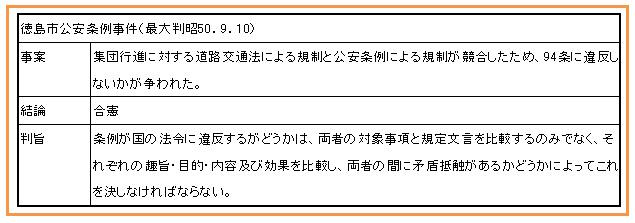 憲法45-4