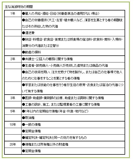 民法58-3