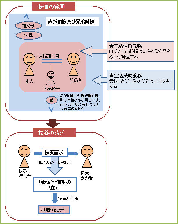 民法99-2
