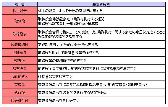 商法154-1