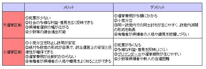 一般知識163-1