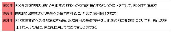 一般知識164-2